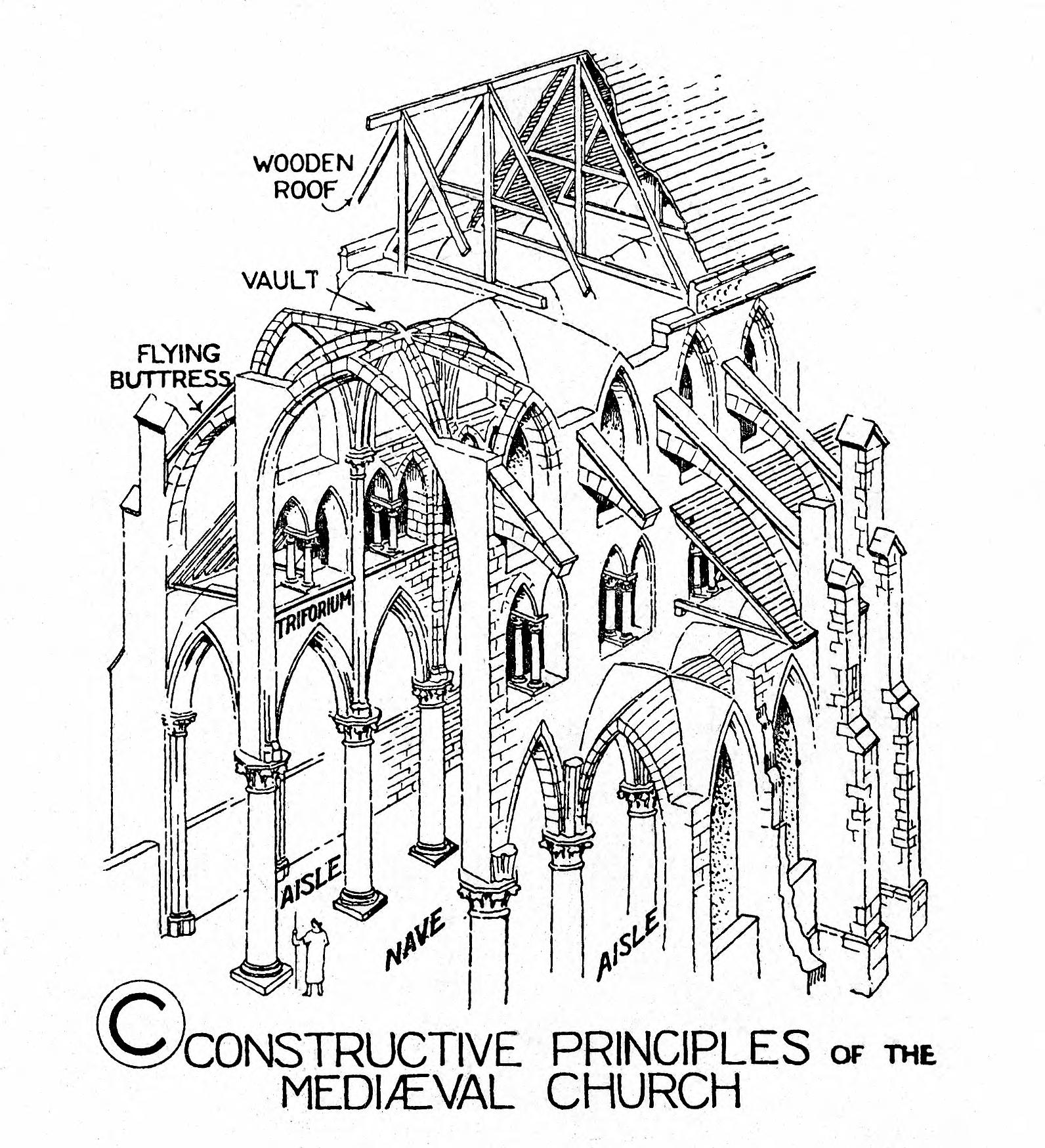 Historic Illustrations Of Art And Architecture Gothic