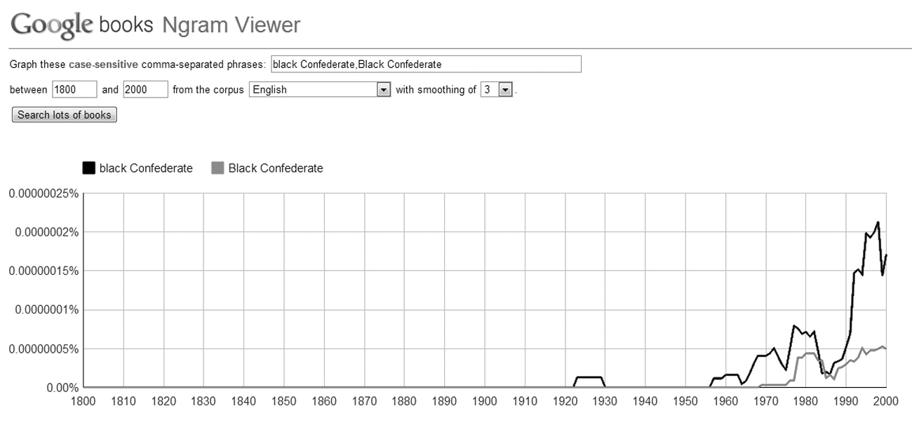 Writing history in the digital age google books ngram view of the frequency of the term black confederate publicscrutiny Gallery
