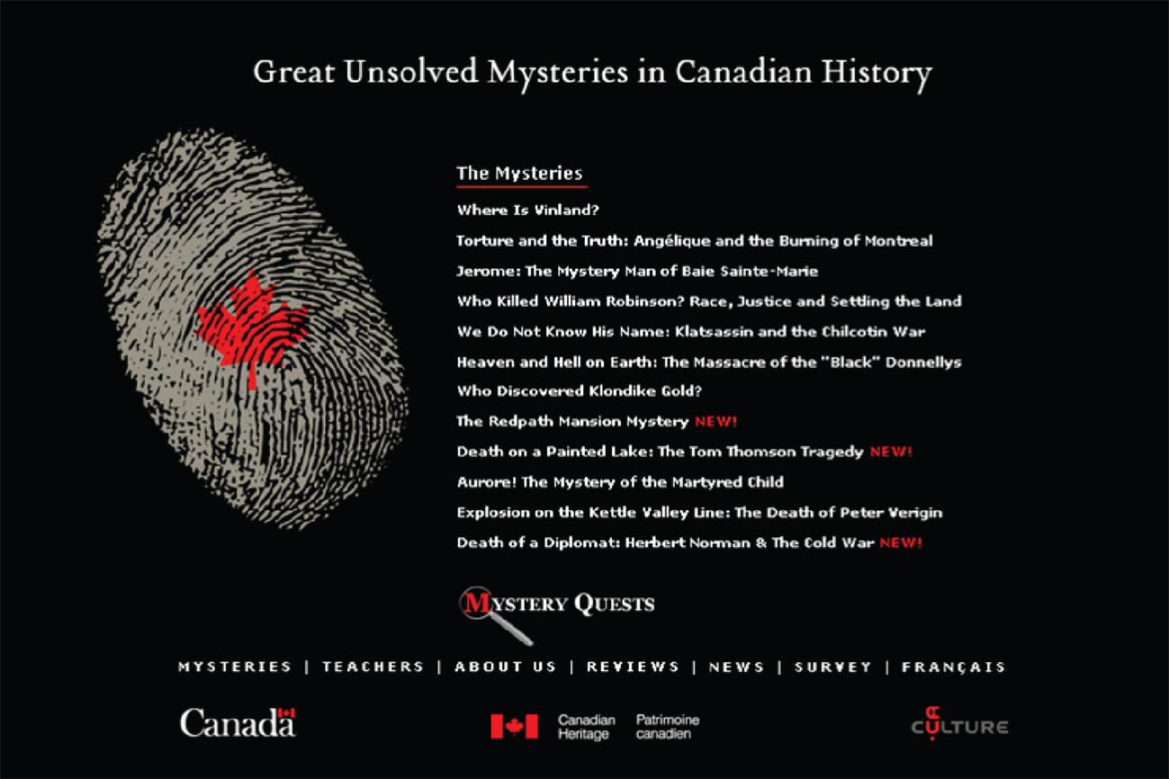 What are some goos unsolved mysteries to write a research paper on?