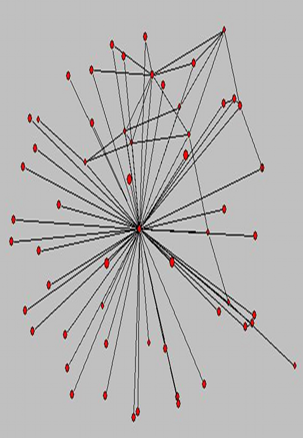 Fig 10.1: Conversation in the World War I  scenario thread as a social network. Shafer is in the exact center. There are fifty-nine individuals. Courtesy of the author.