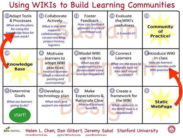 Collaborative Classroom Definition ~ Collaboration diagram definition wikipedia choice image