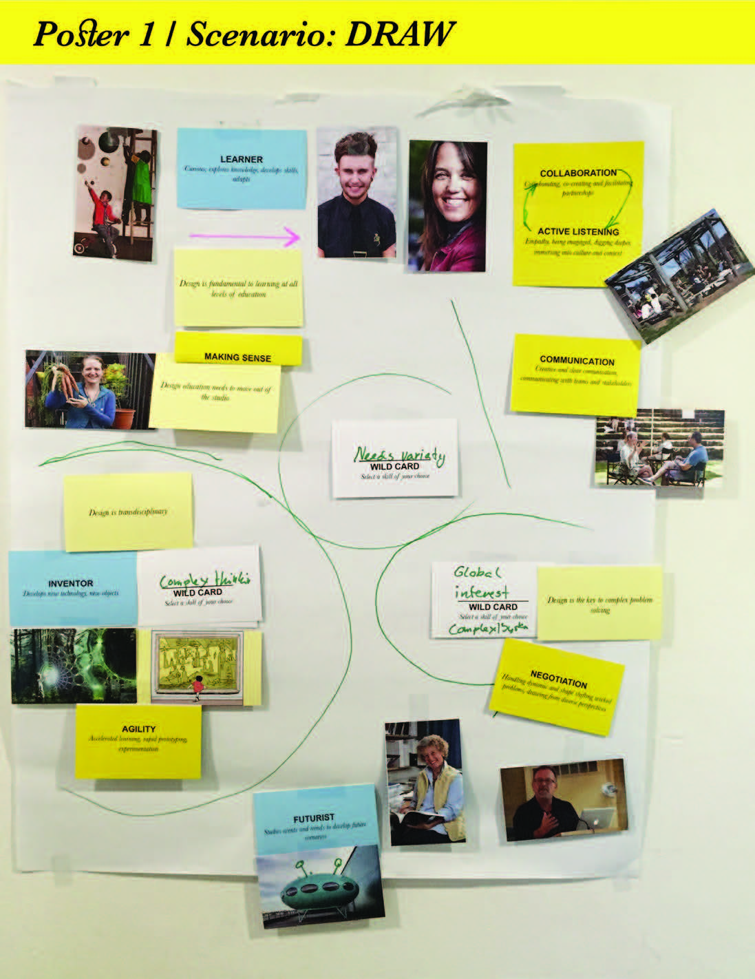 Figure 6 (l): Visualization for the Future of Design Education created by Group 1.