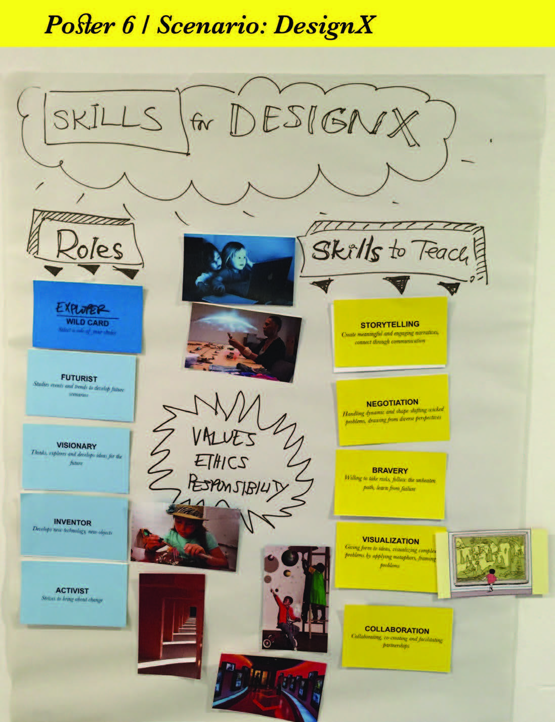 Figure 10 (r): Visualization for the Future of Design Education created by Group 6.