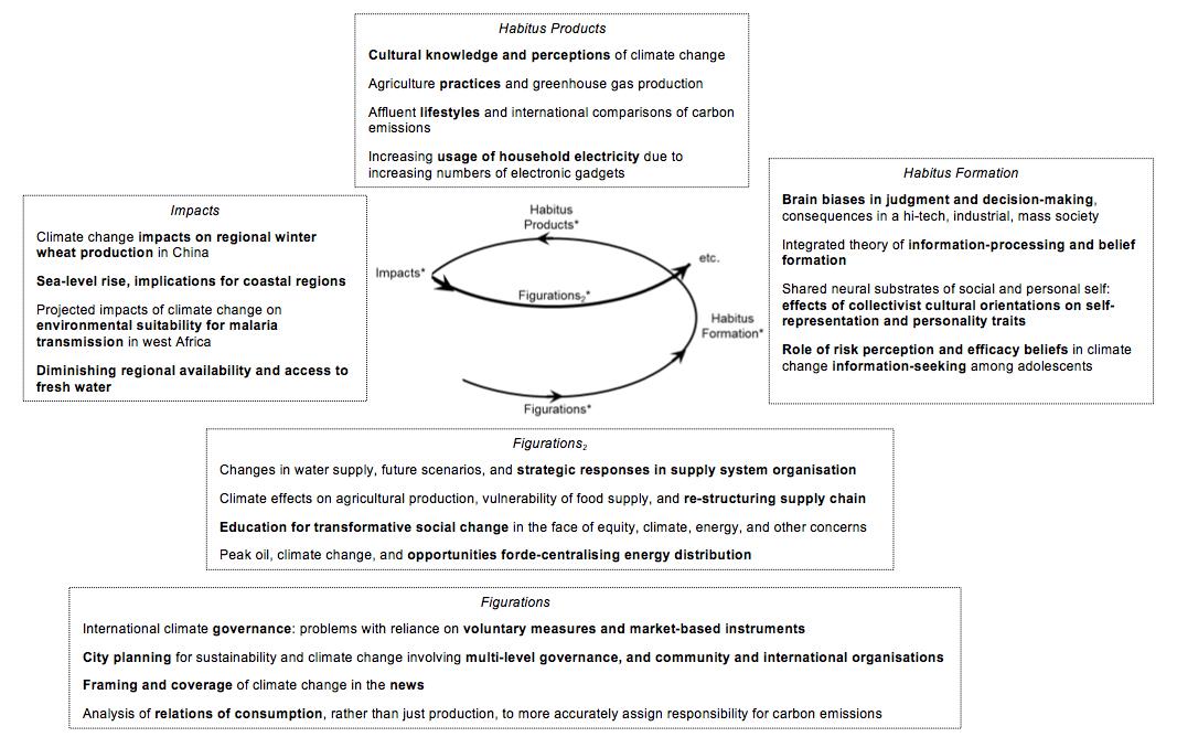 Outline critique research paper