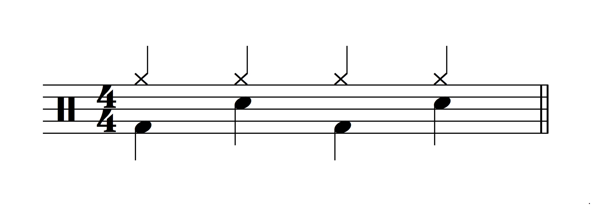 Figure 1.: Standard rock beat, showing a normative kick, snare, and hi-hat pattern.