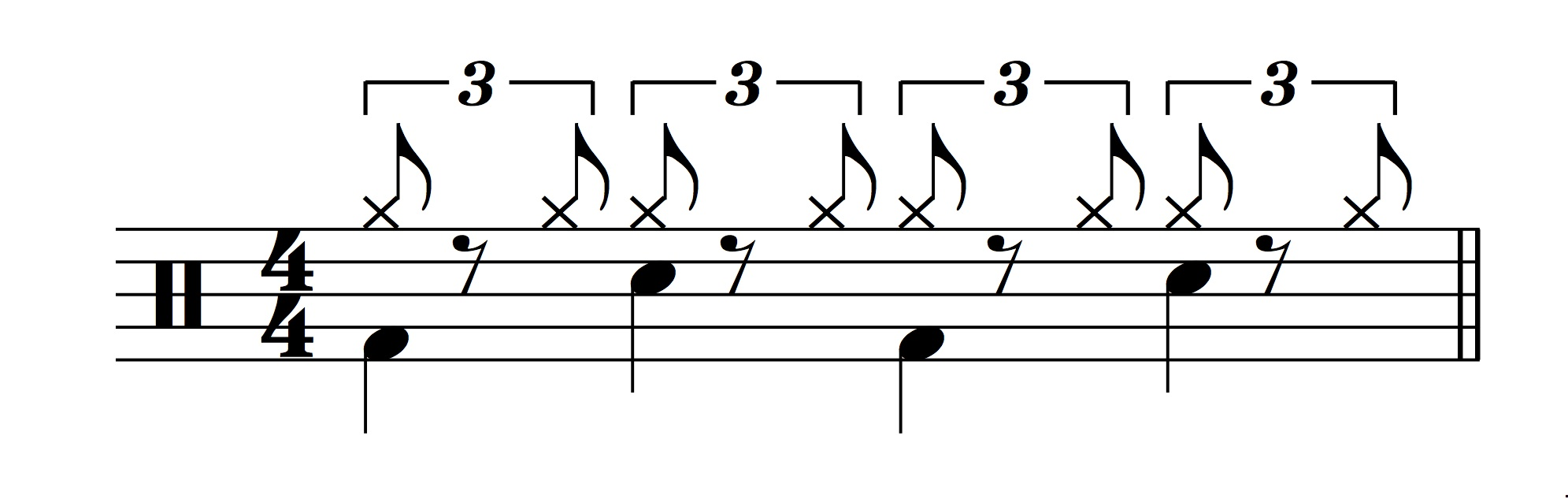Figure 5.: Typical drum notation for a standard shuffle beat.