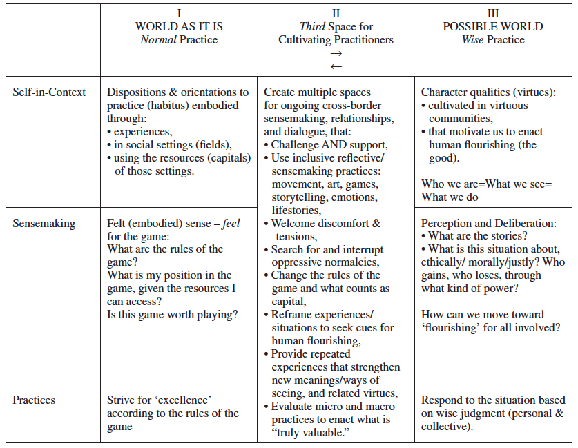 literature review for central newfoundland community engagement framework