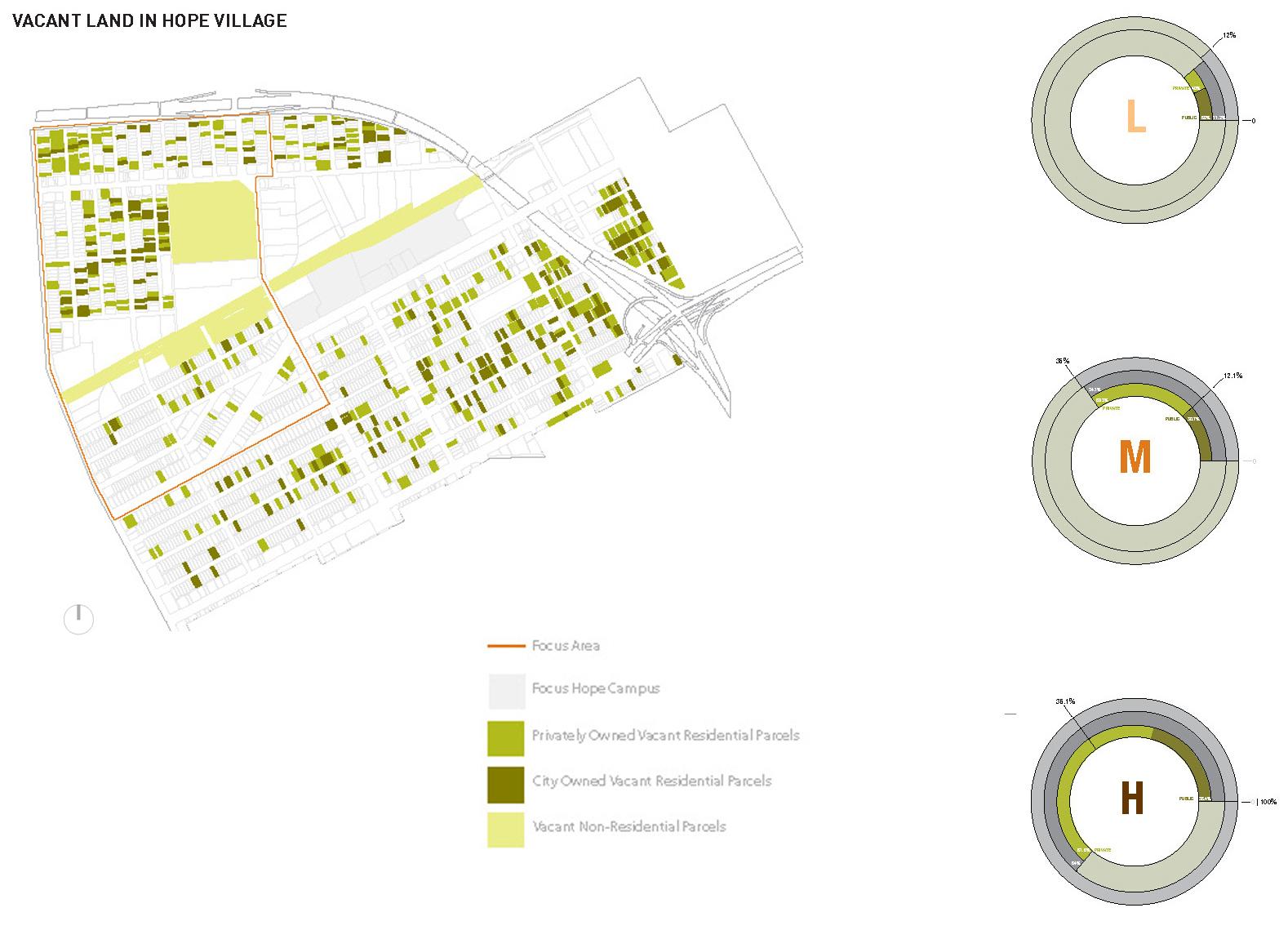 data interpretation geography coursework