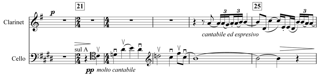 Example 12. Nottingham Symphony: Second movement, bars 21–25. First subject duet between solo cello and clarinet in A (clarinet in transposition)