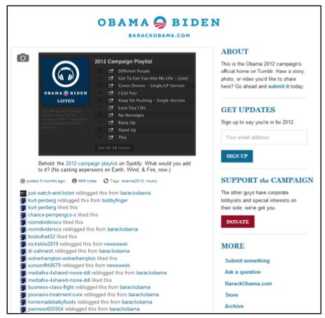 "I've Got a Little List"": Spotifying Mitt Romney and Barack"
