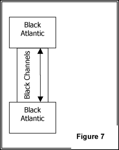 postid dialogic relationship between black power african