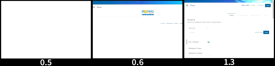 Figure 3. View of a web page loading over time (in milliseconds).