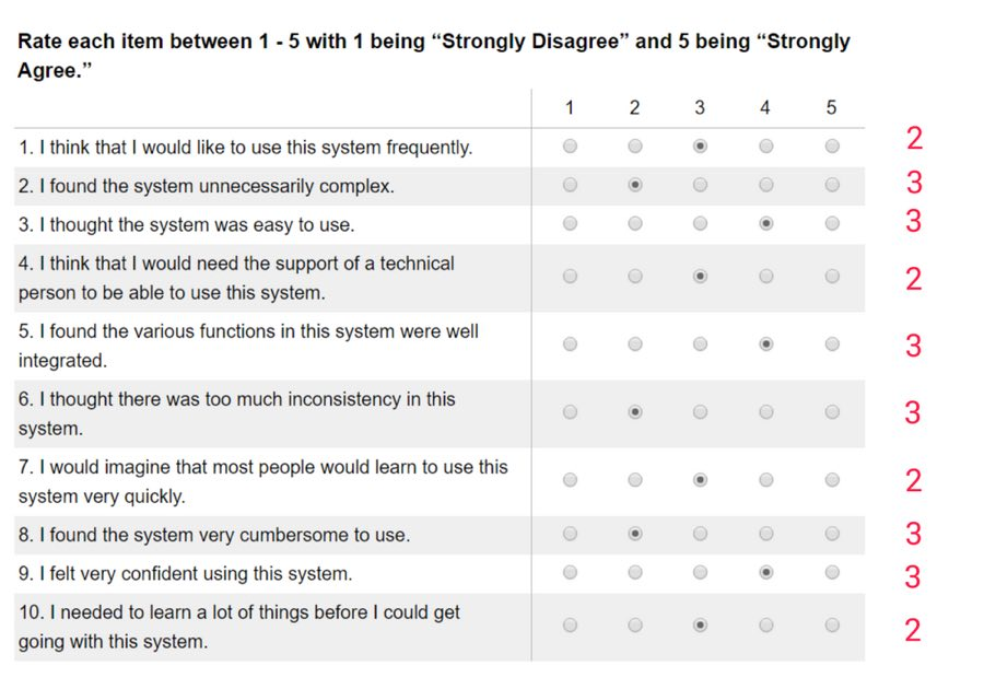 An overview of the system usability scale in library website and an example of a graded system usability scale questionnaire maxwellsz