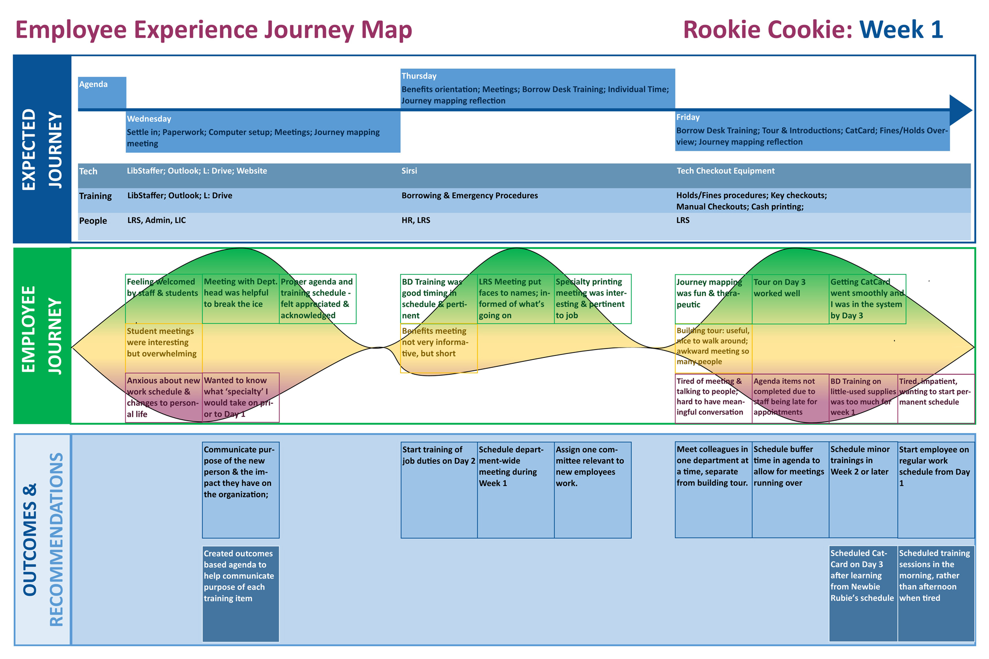 Figure 9. Employee experience journey map for Rookie Cookie's first week, which only consisted of three days.